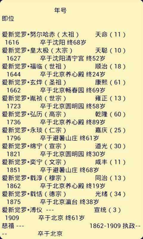 玩免費生產應用APP|下載中国历史朝代皇帝列表大全 app不用錢|硬是要APP