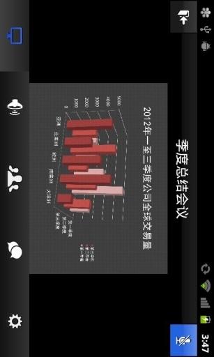 【免費社交App】会易通-APP點子