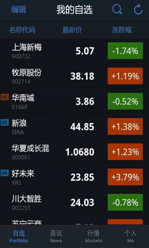自选股(腾讯股票理财软件) - 应用汇安卓市场