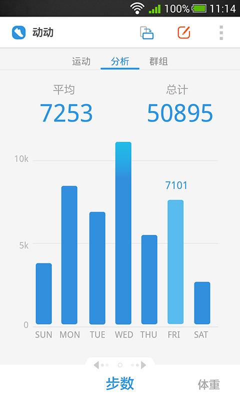 动动计步器 生活 App-癮科技App