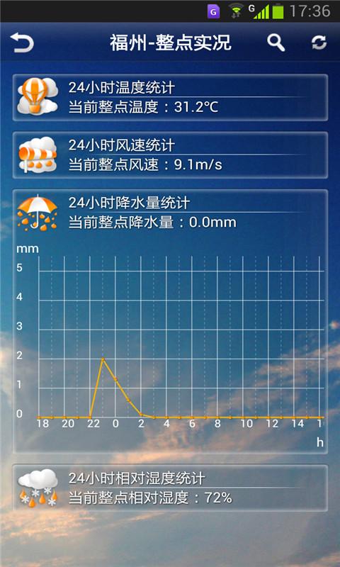 【免費生活App】移动气象站-APP點子